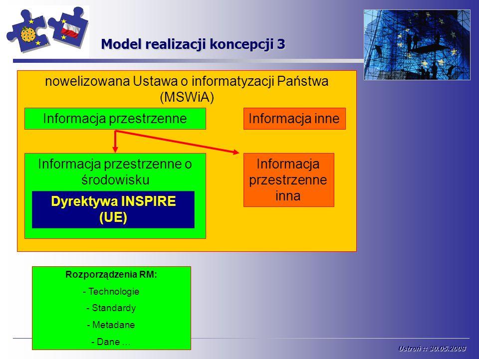 Model realizacji koncepcji 3 nowelizowana Ustawa o informatyzacji Państwa (MSWiA) Rozporządzenia RM: - Technologie - Standardy - Metadane - Dane … Inf