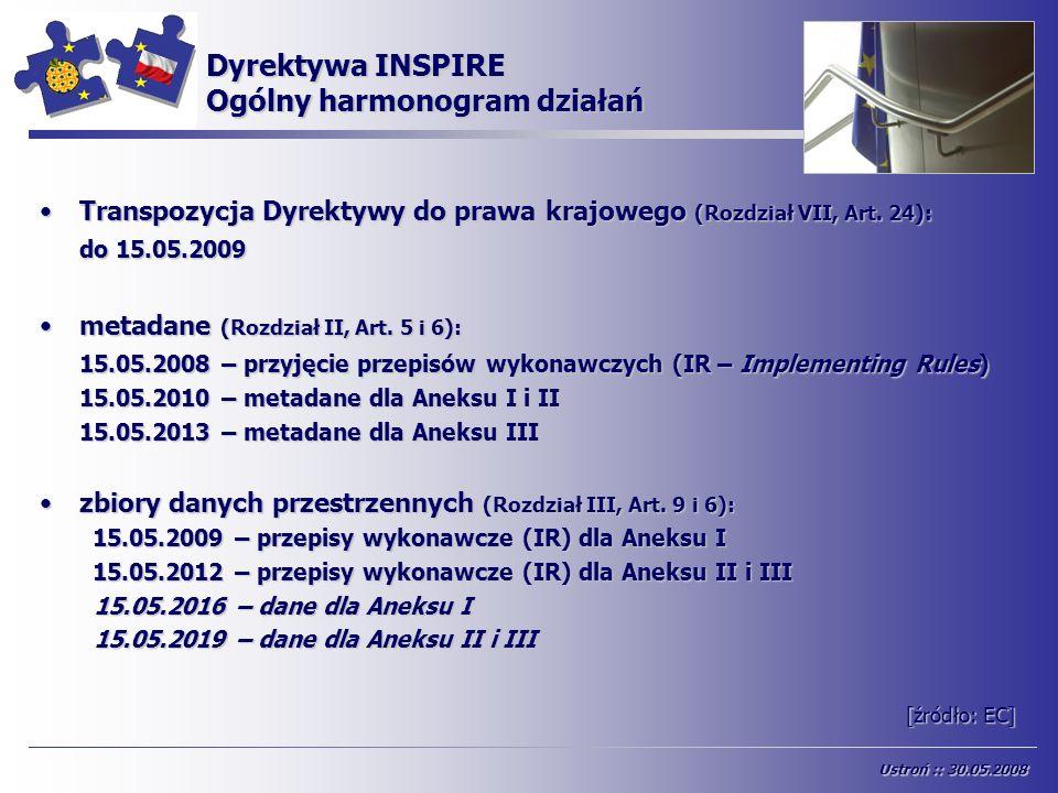 INSPIRE Transpozycja Dyrektywy do prawa krajowego (Rozdział VII, Art. 24):Transpozycja Dyrektywy do prawa krajowego (Rozdział VII, Art. 24): do 15.05.
