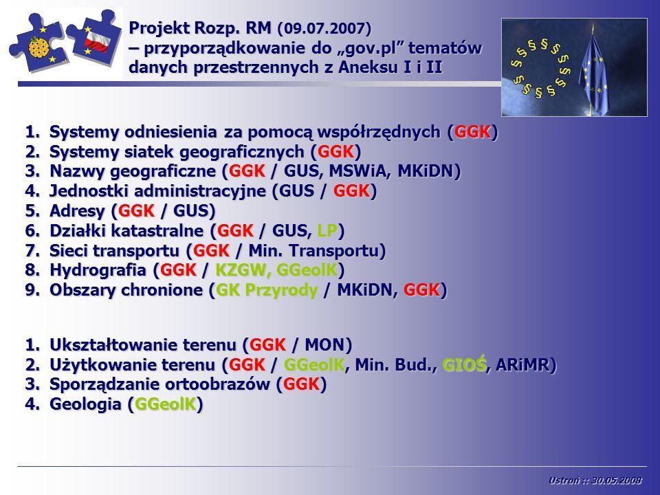 Projekt Rozp. RM (09.07.2007) – przyporządkowanie do gov.pl tematów danych przestrzennych z Aneksu I i II 1.Systemy odniesienia za pomocą współrzędnyc