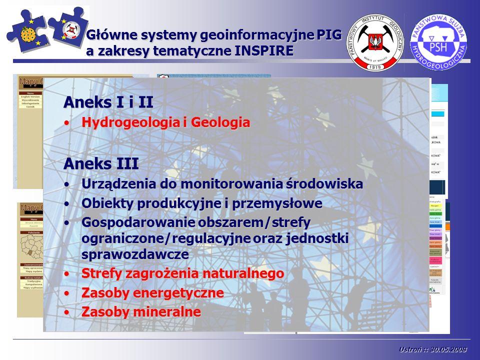 Główne systemy geoinformacyjne PIG a zakresy tematyczne INSPIRE Aneks I i II Hydrogeologia i GeologiaHydrogeologia i Geologia Aneks III Urządzenia do
