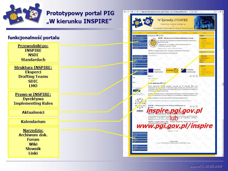 INSPIRE Prototypowy portal PIG W kierunku INSPIRE funkcjonalność portalu funkcjonalność portalu Przewodniki po: INSPIRE NSDI Standardach Struktura INS