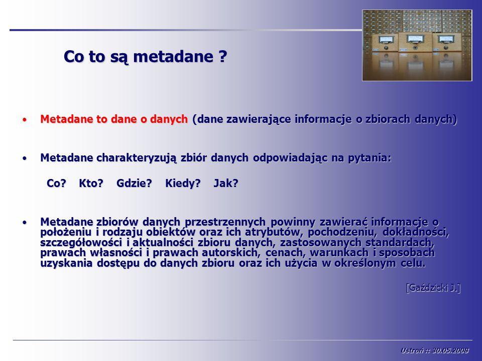 Co to są metadane ? Metadane to dane o danych (dane zawierające informacje o zbiorach danych)Metadane to dane o danych (dane zawierające informacje o