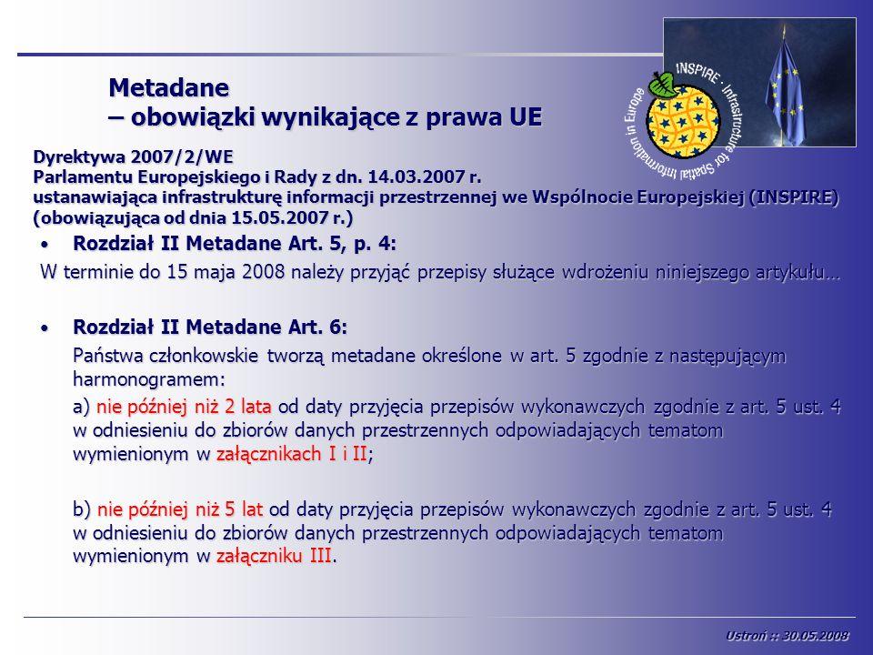 Metadane – obowiązki wynikające z prawa UE Dyrektywa 2007/2/WE Parlamentu Europejskiego i Rady z dn. 14.03.2007 r. ustanawiająca infrastrukturę inform