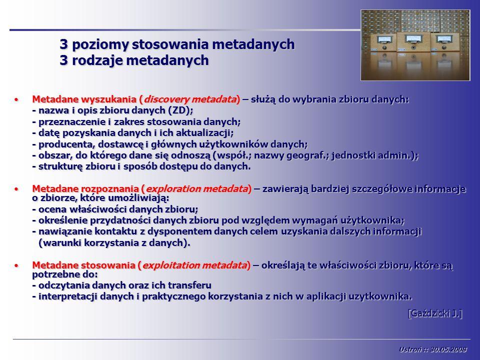 3 poziomy stosowania metadanych 3 rodzaje metadanych Metadane wyszukania (discovery metadata) – służą do wybrania zbioru danych:Metadane wyszukania (d
