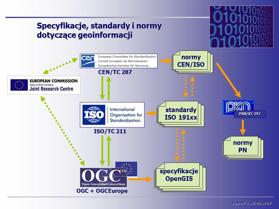 Specyfikacje, standardy i normy dotyczące geoinformacji PKN/KT 297 specyfikacje OpenGIS OGC + OGCEurope ISO/TC 211 standardy ISO 191xx CEN/TC 287 norm