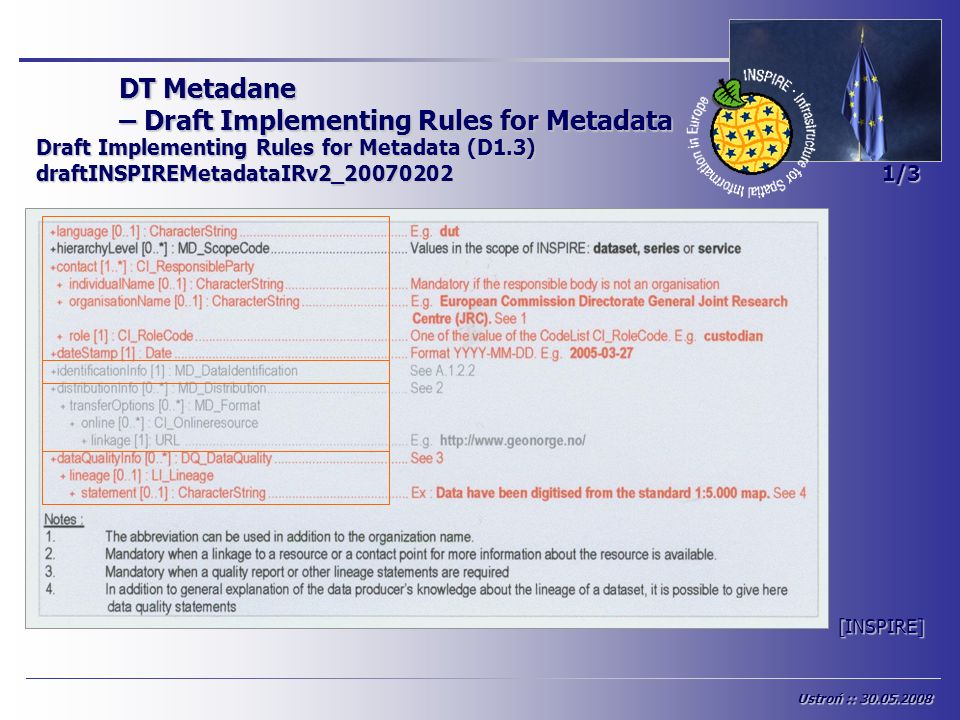 DT Metadane – Draft Implementing Rules for Metadata Draft Implementing Rules for Metadata (D1.3) draftINSPIREMetadataIRv2_20070202 1/3 [INSPIRE] Ustro