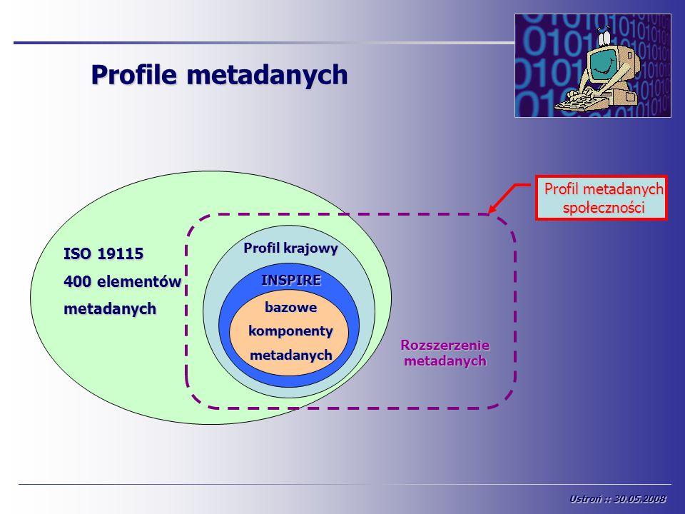 Profile metadanych ISO 19115 400 elementów metadanych Rozszerzenie metadanych Profil metadanych społeczności Profil krajowy INSPIRE bazowekomponentyme