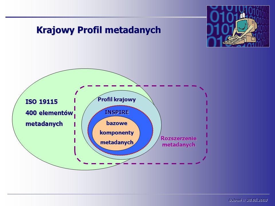 Krajowy Profil metadanych ISO 19115 400 elementów metadanych Rozszerzenie metadanych Profil krajowy INSPIRE bazowekomponentymetadanych Ustroń :: 30.05