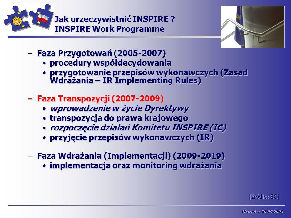 Jak urzeczywistnić INSPIRE ? INSPIRE Work Programme –Faza Przygotowań (2005-2007) procedury współdecydowaniaprocedury współdecydowania przygotowanie p