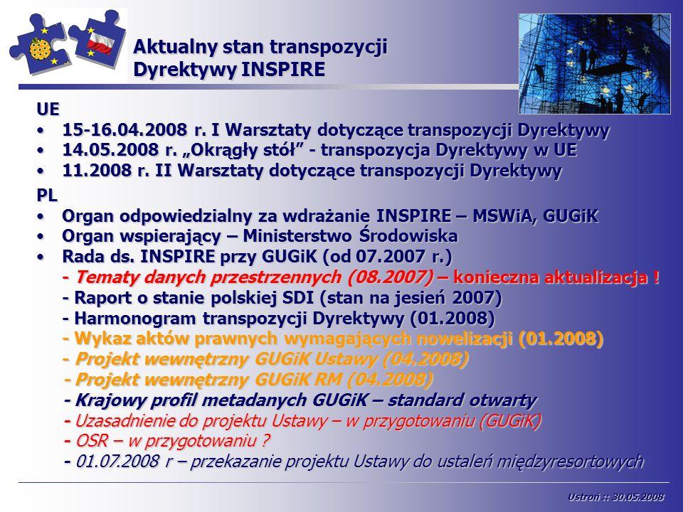 Aktualny stan transpozycji Dyrektywy INSPIRE UE 15-16.04.2008 r. I Warsztaty dotyczące transpozycji Dyrektywy15-16.04.2008 r. I Warsztaty dotyczące tr