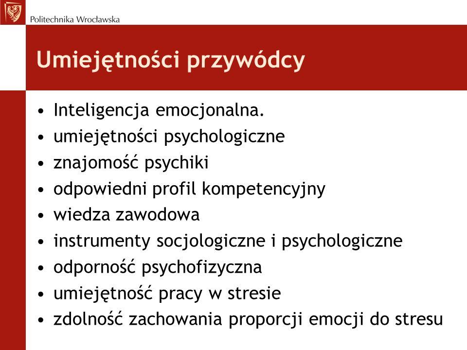 Umiejętności przywódcy Inteligencja emocjonalna. umiejętności psychologiczne znajomość psychiki odpowiedni profil kompetencyjny wiedza zawodowa instru