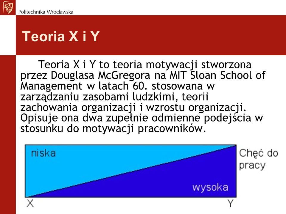 Teoria X i Y Teoria X i Y to teoria motywacji stworzona przez Douglasa McGregora na MIT Sloan School of Management w latach 60. stosowana w zarządzani