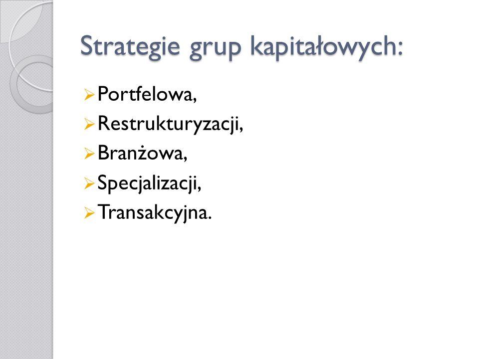 Strategie grup kapitałowych: Portfelowa, Restrukturyzacji, Branżowa, Specjalizacji, Transakcyjna.