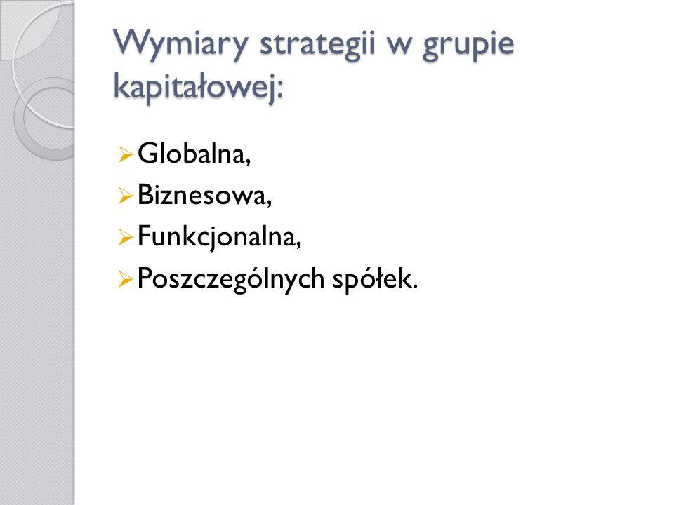 Wymiary strategii w grupie kapitałowej: Globalna, Biznesowa, Funkcjonalna, Poszczególnych spółek.
