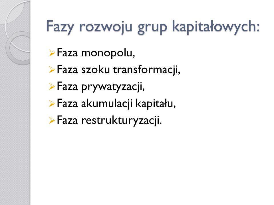 Fazy rozwoju grup kapitałowych: Faza monopolu, Faza szoku transformacji, Faza prywatyzacji, Faza akumulacji kapitału, Faza restrukturyzacji.