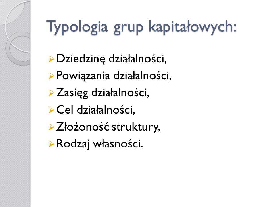 Typologia grup kapitałowych: Dziedzinę działalności, Powiązania działalności, Zasięg działalności, Cel działalności, Złożoność struktury, Rodzaj własn