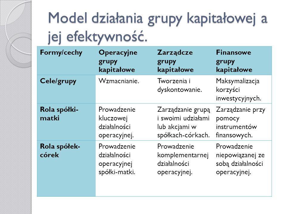 Model działania grupy kapitałowej a jej efektywność. Formy/cechyOperacyjne grupy kapitałowe Zarządcze grupy kapitałowe Finansowe grupy kapitałowe Cele
