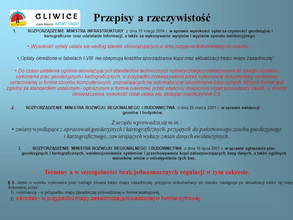 Przepisy a rzeczywistość 1.ROZPORZĄDZENIE MINISTRA INFRASTRUKTURY z dnia 19 lutego 2004 r.
