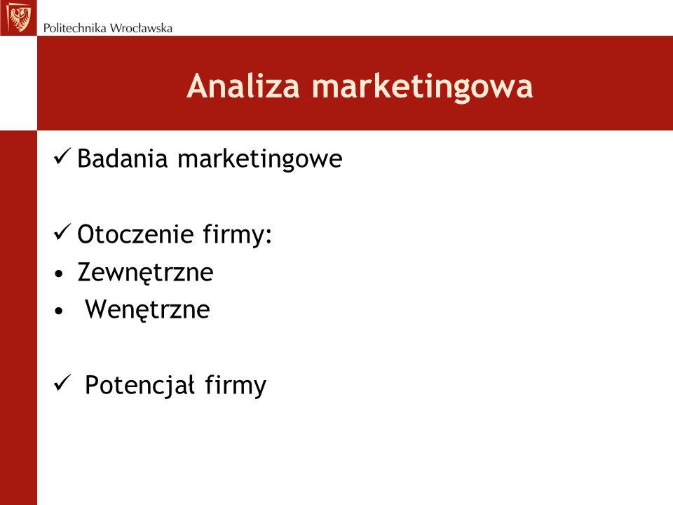 Analiza marketingowa Badania marketingowe Otoczenie firmy: Zewnętrzne Wenętrzne Potencjał firmy