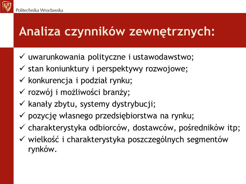 Analiza czynników zewnętrznych: uwarunkowania polityczne i ustawodawstwo; stan koniunktury i perspektywy rozwojowe; konkurencja i podział rynku; rozwó