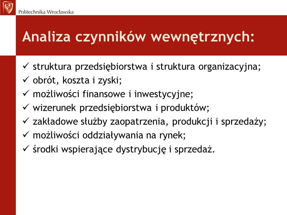 Analiza czynników wewnętrznych: struktura przedsiębiorstwa i struktura organizacyjna; obrót, koszta i zyski; możliwości finansowe i inwestycyjne; wize
