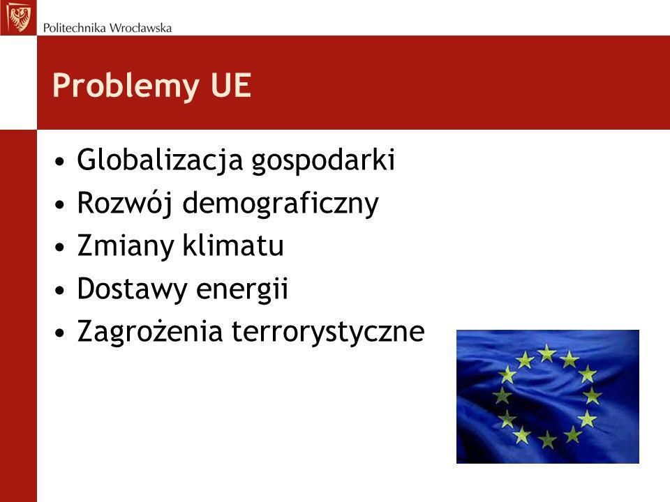 Problemy UE Globalizacja gospodarki Rozwój demograficzny Zmiany klimatu Dostawy energii Zagrożenia terrorystyczne