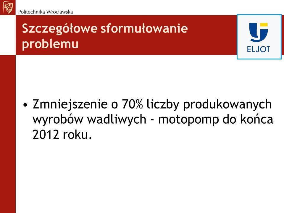Szczegółowe sformułowanie problemu Zmniejszenie o 70% liczby produkowanych wyrobów wadliwych - motopomp do końca 2012 roku.