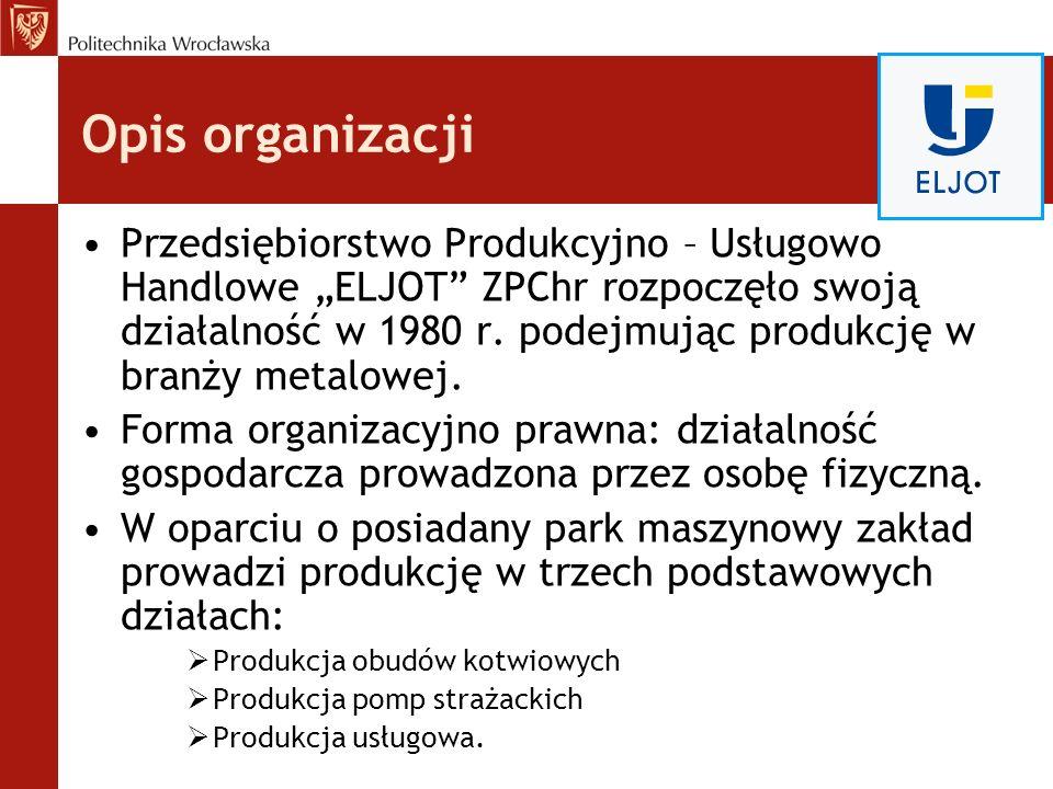Opis organizacji Przedsiębiorstwo Produkcyjno – Usługowo Handlowe ELJOT ZPChr rozpoczęło swoją działalność w 1980 r. podejmując produkcję w branży met