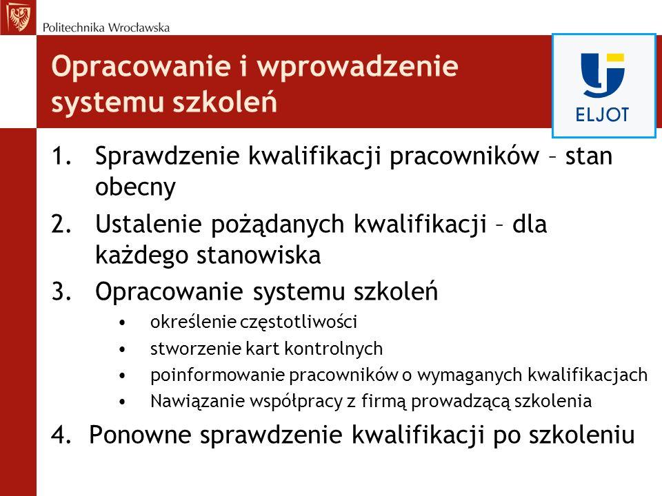 Opracowanie i wprowadzenie systemu szkoleń 1.Sprawdzenie kwalifikacji pracowników – stan obecny 2.Ustalenie pożądanych kwalifikacji – dla każdego stan