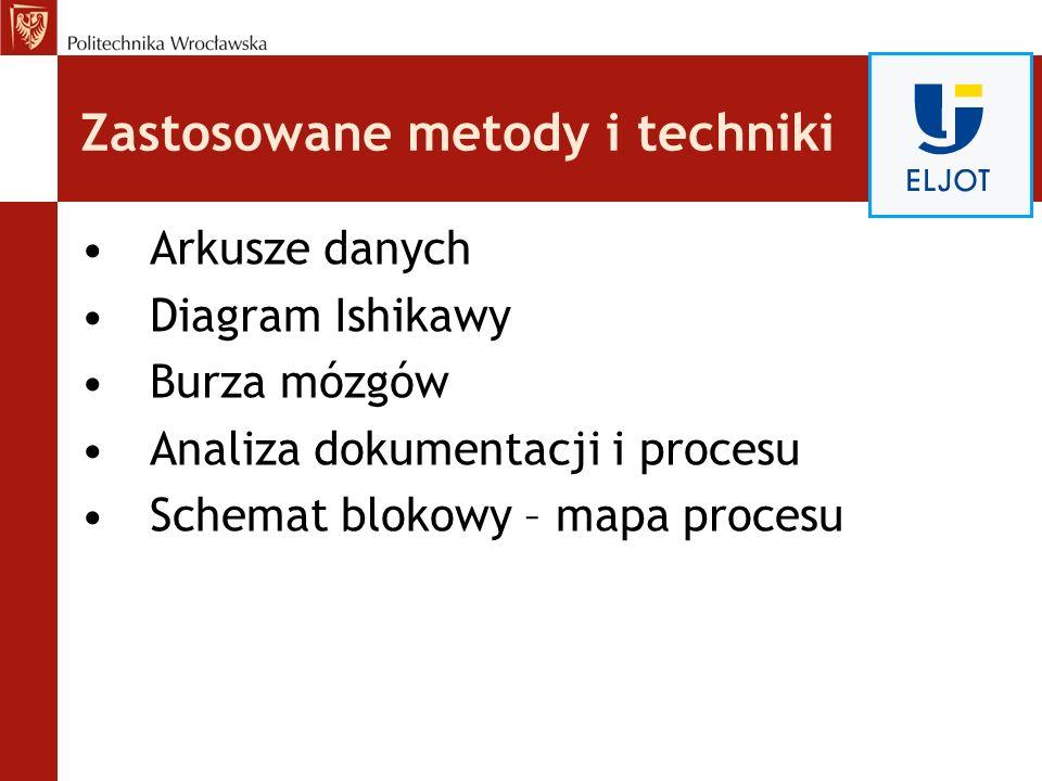 Zastosowane metody i techniki Arkusze danych Diagram Ishikawy Burza mózgów Analiza dokumentacji i procesu Schemat blokowy – mapa procesu