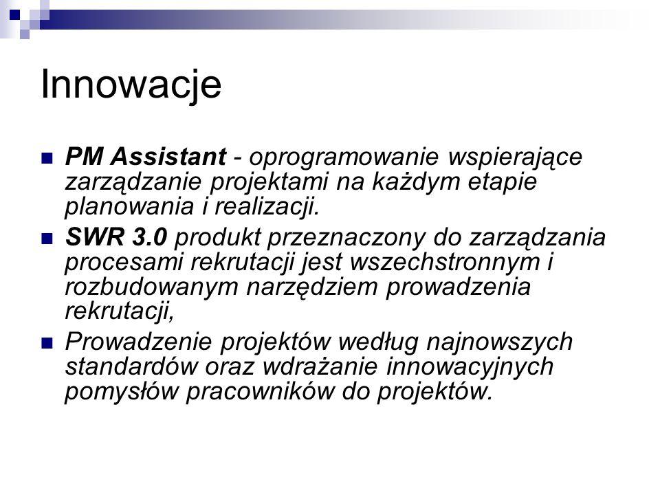 Innowacje PM Assistant - oprogramowanie wspierające zarządzanie projektami na każdym etapie planowania i realizacji. SWR 3.0 produkt przeznaczony do z