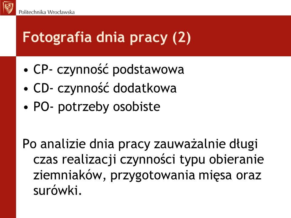 Fotografia dnia pracy (2) CP- czynność podstawowa CD- czynność dodatkowa PO- potrzeby osobiste Po analizie dnia pracy zauważalnie długi czas realizacj