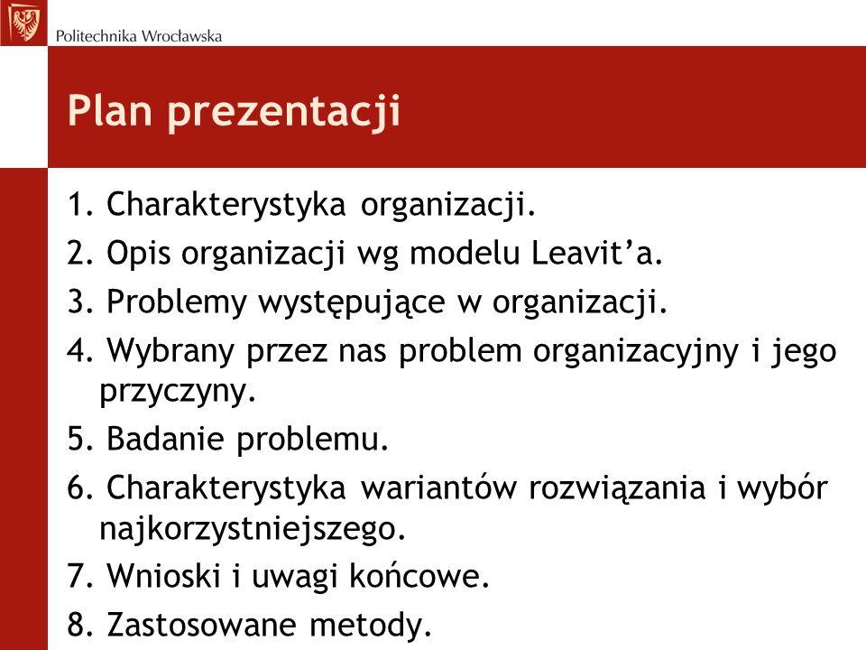 Plan prezentacji 1. Charakterystyka organizacji. 2. Opis organizacji wg modelu Leavita. 3. Problemy występujące w organizacji. 4. Wybrany przez nas pr