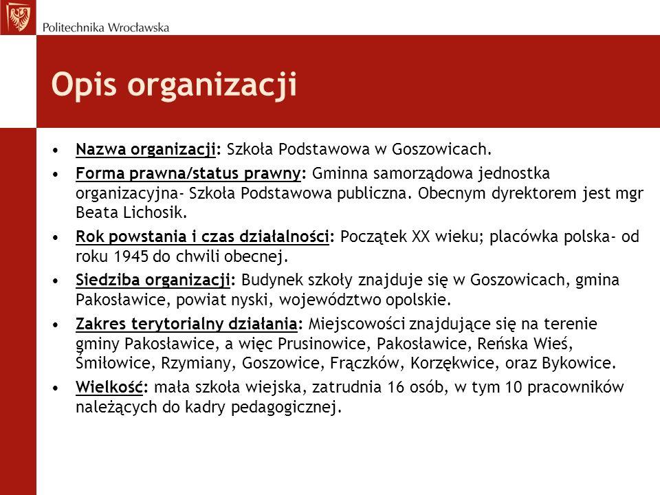 Opis organizacji Nazwa organizacji: Szkoła Podstawowa w Goszowicach. Forma prawna/status prawny: Gminna samorządowa jednostka organizacyjna- Szkoła Po