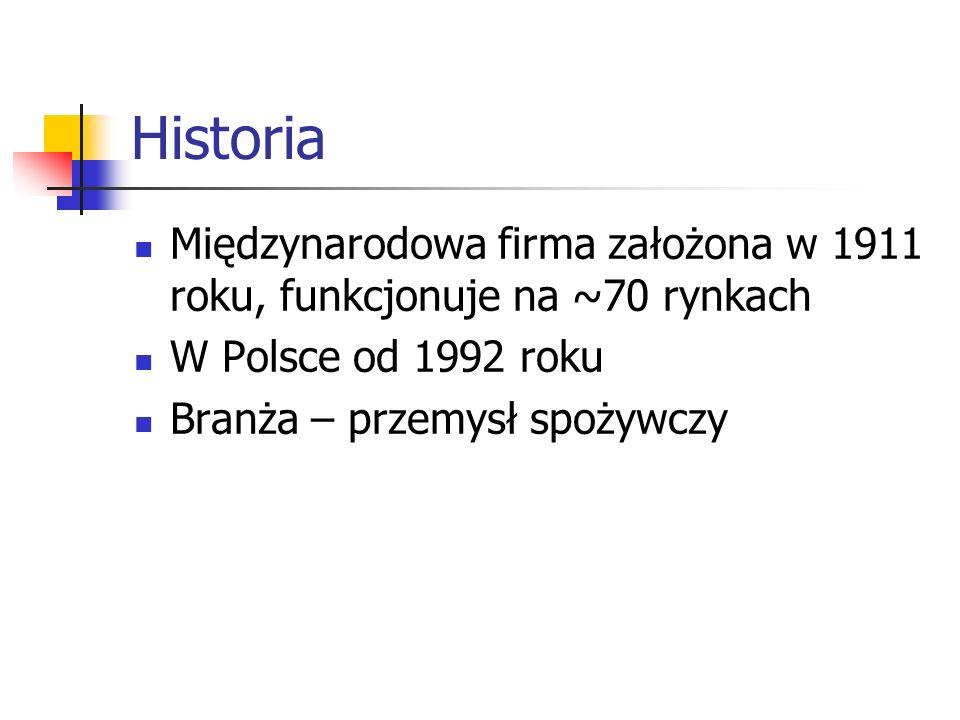 Historia Międzynarodowa firma założona w 1911 roku, funkcjonuje na ~70 rynkach W Polsce od 1992 roku Branża – przemysł spożywczy