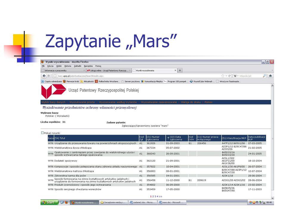 Zapytanie Mars, Incorporated