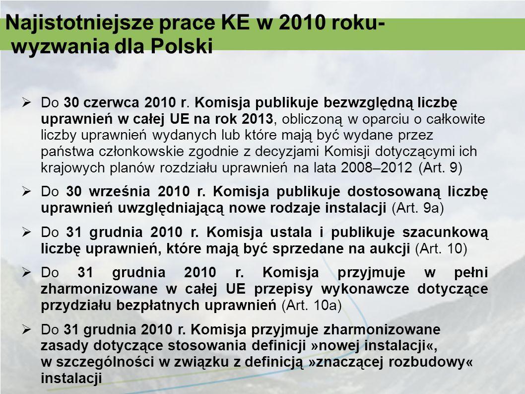 Najistotniejsze prace KE w 2010 roku- wyzwania dla Polski Do 30 czerwca 2010 r. Komisja publikuje bezwzględną liczbę uprawnień w całej UE na rok 2013,