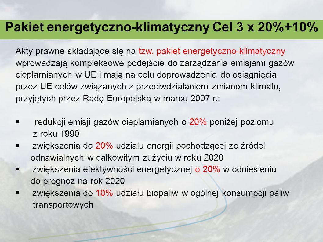 Akty prawne składające się na tzw. pakiet energetyczno-klimatyczny wprowadzają kompleksowe podejście do zarządzania emisjami gazów cieplarnianych w UE