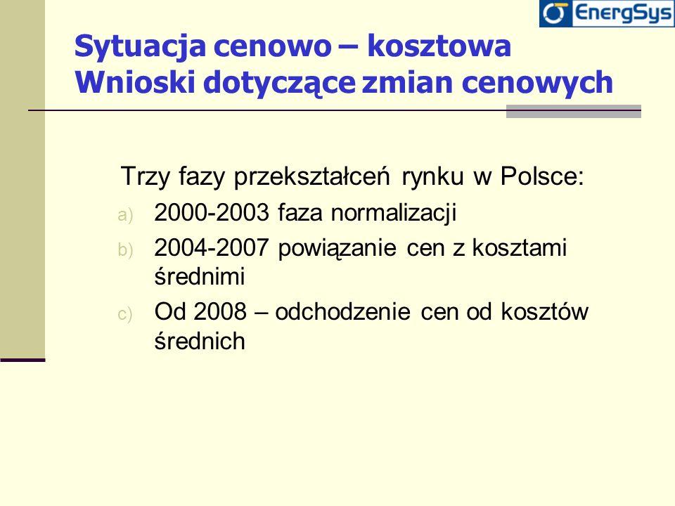 Sytuacja cenowo – kosztowa Wnioski dotyczące zmian cenowych Trzy fazy przekształceń rynku w Polsce: a) 2000-2003 faza normalizacji b) 2004-2007 powiąz