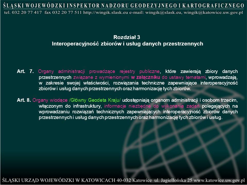 Rozdział 3 Interoperacyjność zbiorów i usług danych przestrzennych Art. 7. Organy administracji prowadzące rejestry publiczne, które zawierają zbiory