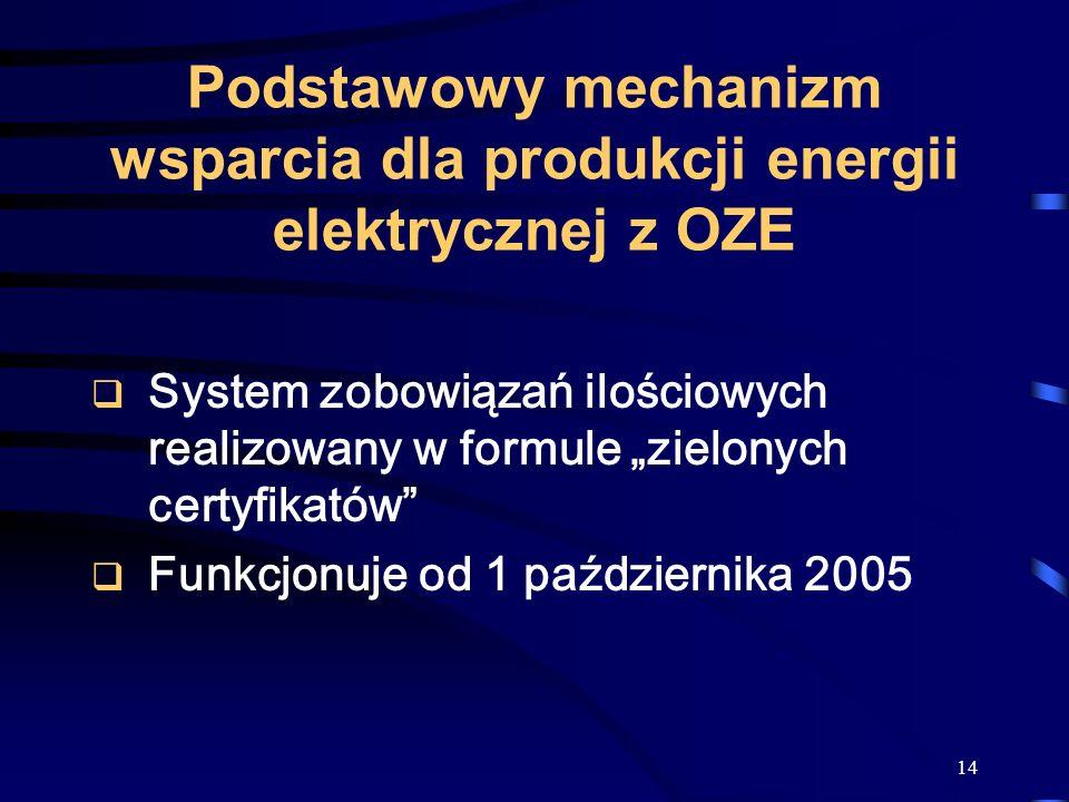 14 Podstawowy mechanizm wsparcia dla produkcji energii elektrycznej z OZE System zobowiązań ilościowych realizowany w formule zielonych certyfikatów F