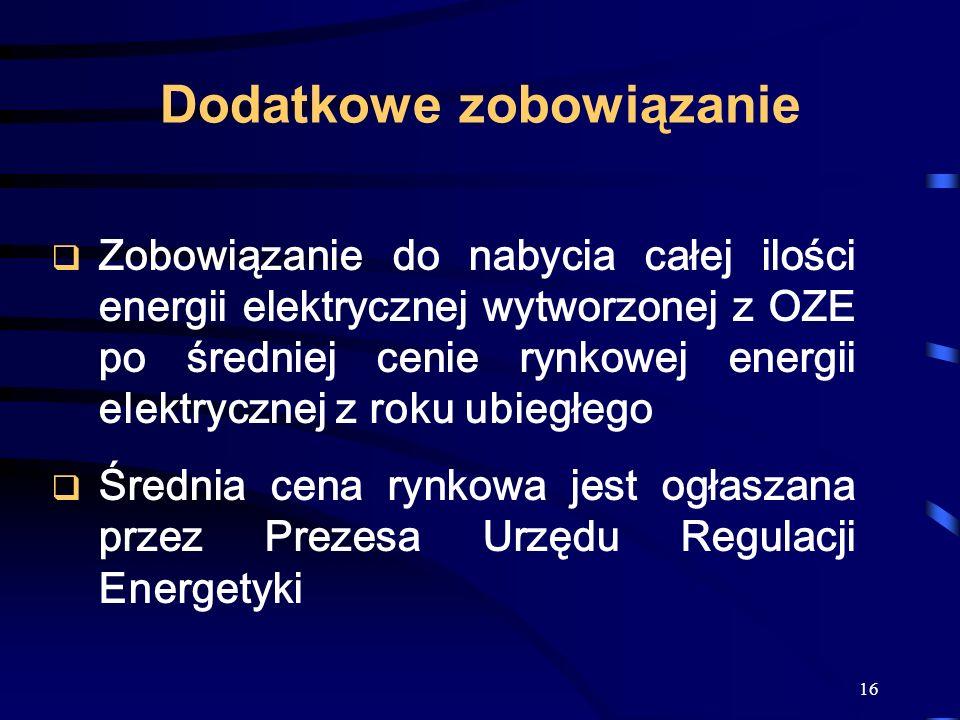 16 Dodatkowe zobowiązanie Zobowiązanie do nabycia całej ilości energii elektrycznej wytworzonej z OZE po średniej cenie rynkowej energii elektrycznej