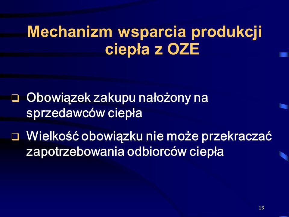 19 Mechanizm wsparcia produkcji ciepła z OZE Obowiązek zakupu nałożony na sprzedawców ciepła Wielkość obowiązku nie może przekraczać zapotrzebowania o