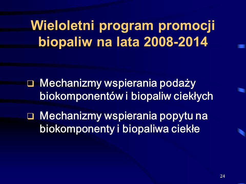 24 Wieloletni program promocji biopaliw na lata 2008-2014 Mechanizmy wspierania podaży biokomponentów i biopaliw ciekłych Mechanizmy wspierania popytu