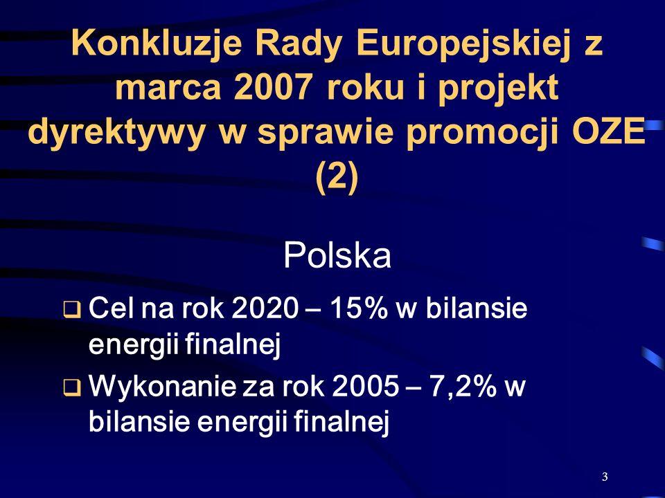 3 Konkluzje Rady Europejskiej z marca 2007 roku i projekt dyrektywy w sprawie promocji OZE (2) Polska Cel na rok 2020 – 15% w bilansie energii finalne