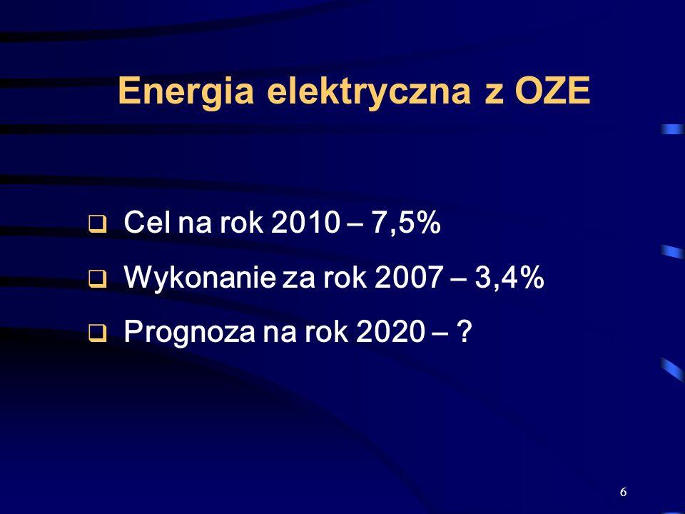 6 Energia elektryczna z OZE Cel na rok 2010 – 7,5% Wykonanie za rok 2007 – 3,4% Prognoza na rok 2020 – ?