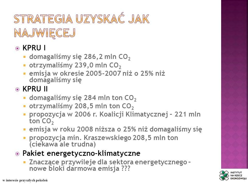 KPRU I domagaliśmy się 286,2 mln CO 2 otrzymaliśmy 239,0 mln CO 2 emisja w okresie 2005-2007 niż o 25% niż domagaliśmy się KPRU II domagaliśmy się 284 mln ton CO 2 otrzymaliśmy 208,5 mln ton CO 2 propozycja w 2006 r.
