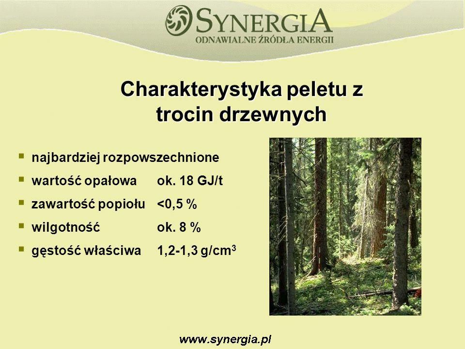 Charakterystyka peletu z trocin drzewnych najbardziej rozpowszechnione wartość opałowaok.