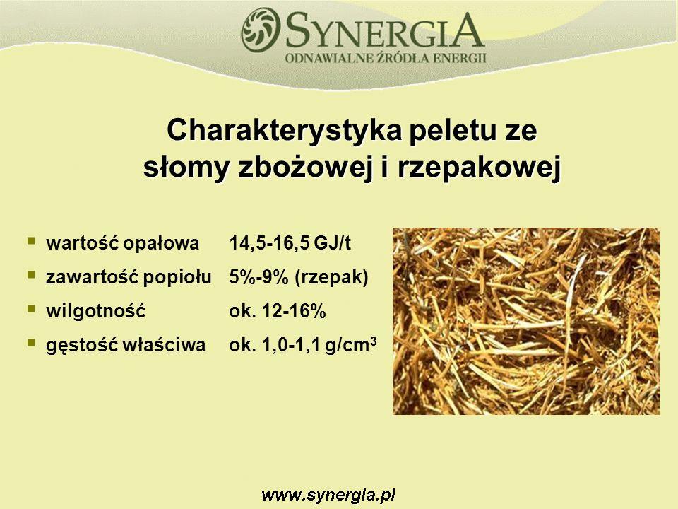 Charakterystyka peletu ze słomy zbożowej i rzepakowej wartość opałowa14,5-16,5 GJ/t zawartość popiołu5%-9% (rzepak) wilgotnośćok.