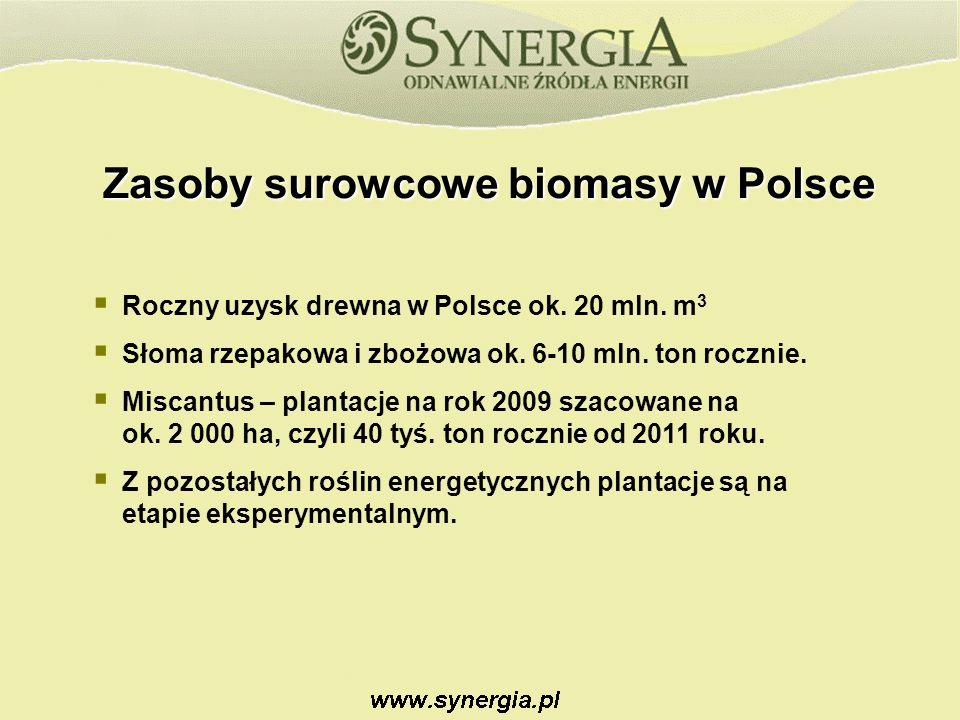 Zasoby surowcowe biomasy w Polsce Roczny uzysk drewna w Polsce ok.